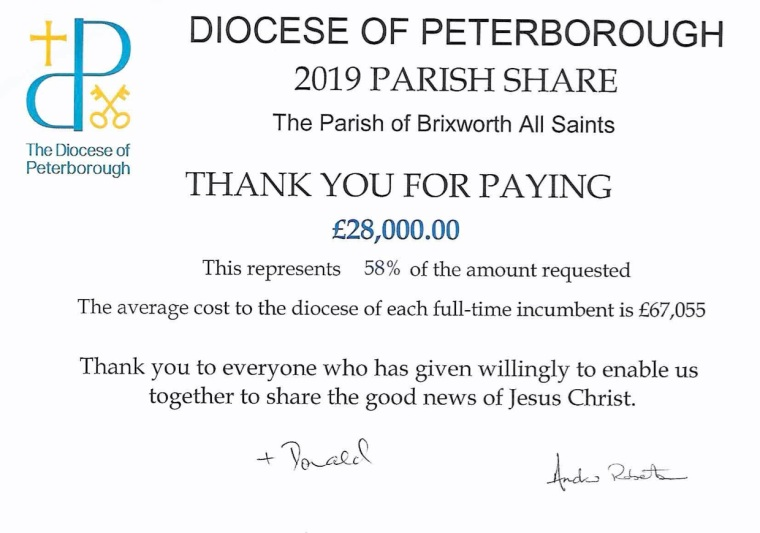 2019 Parish Share Cerificate